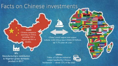 China's Investments in Africa 2019