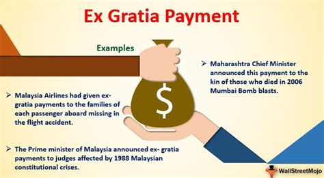 Ex Gratia Payment (Meaning, Examples)   What is Ex Gratia?